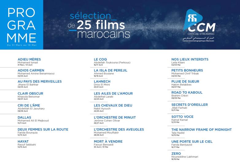 25 films
