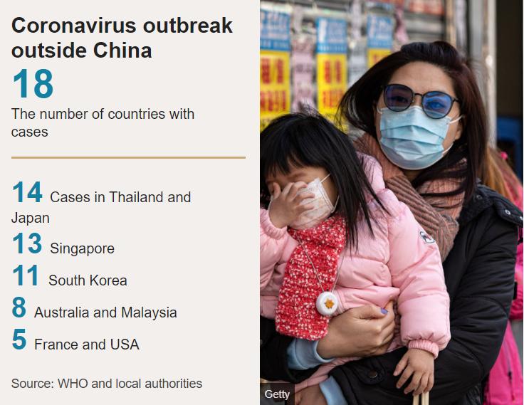 BBC Coronavirus