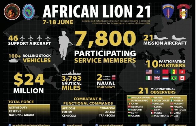 """""""African Lion 2021"""""""