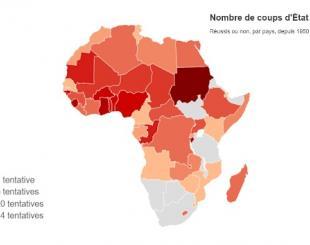 Coups état Afrique