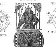 Protocoles des sages de Sion : la plus grosse fake news antisémite du XXe siècle